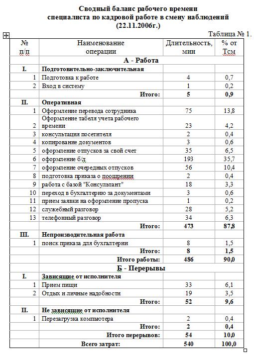 Инструкция По Охране Труда Для Персонала Патологоанатомических Отделений